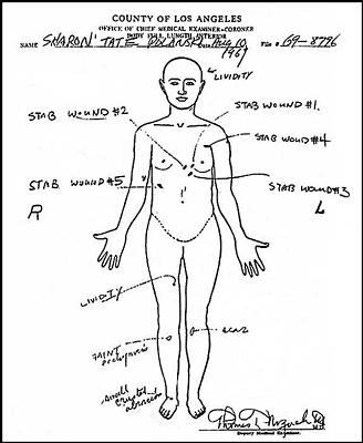 Page From Sharon Tate Autopsy Report.